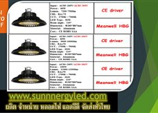 LED UFO STC-QF-UFOF200W
