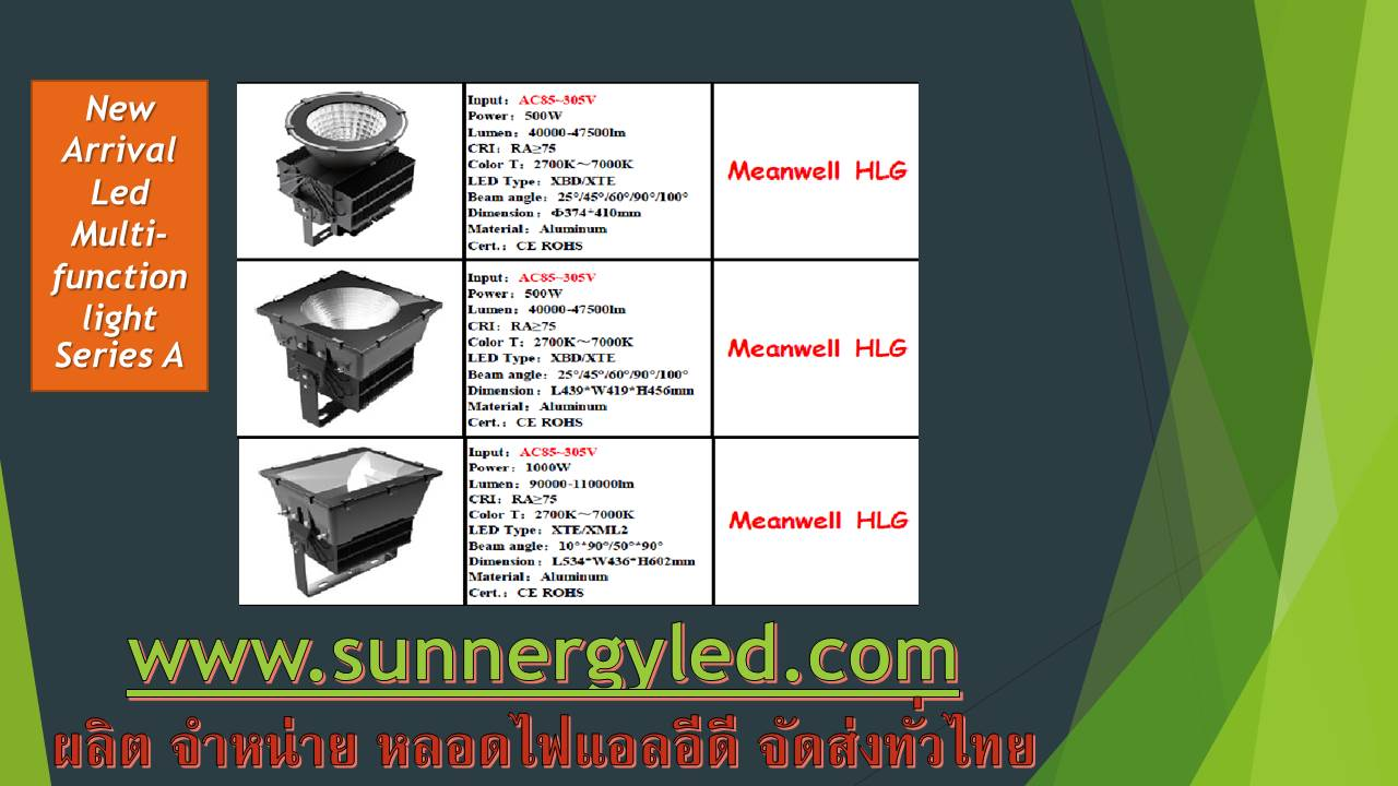 LED high bay/floodlight STC-QF-HBFLA1000W