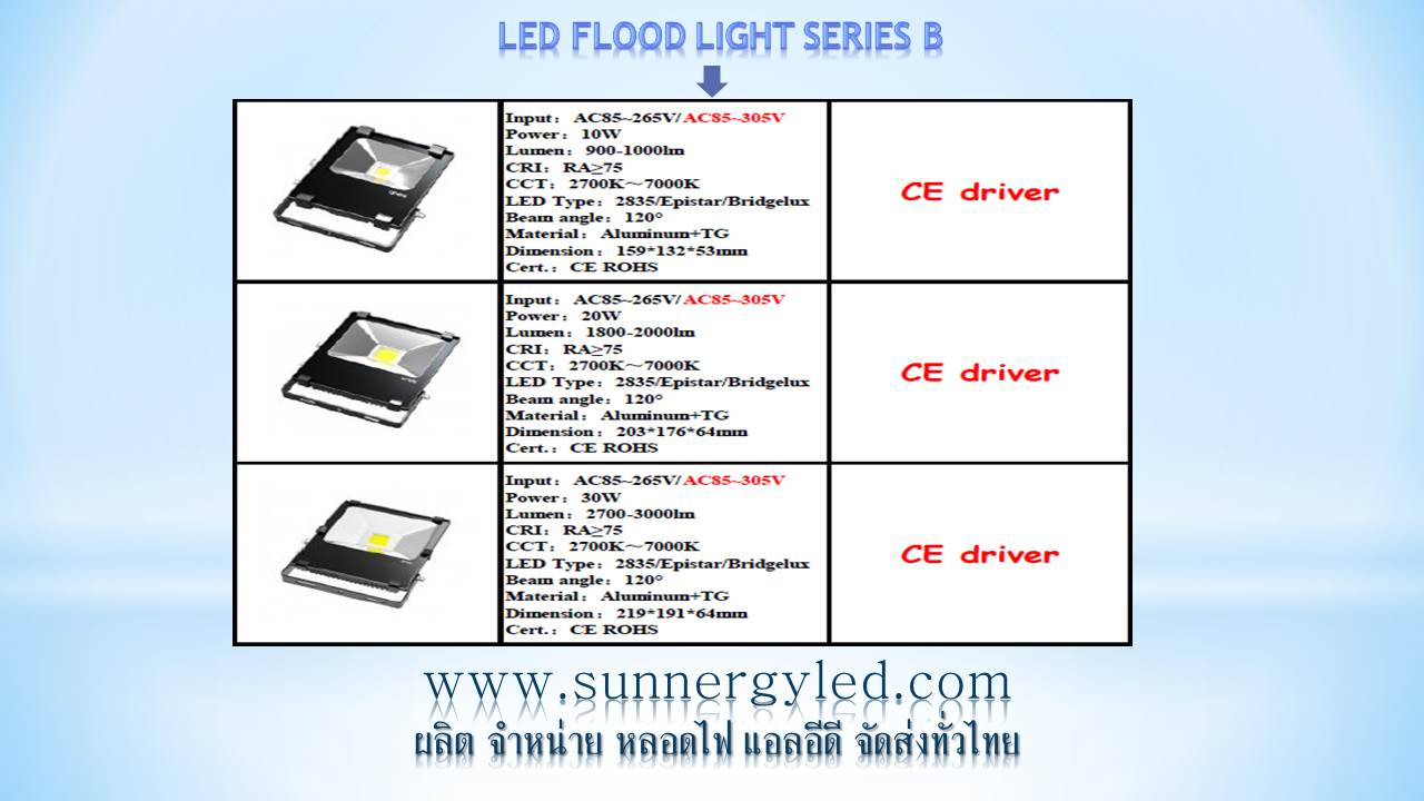 LED flood light STC-QF-FLC10W