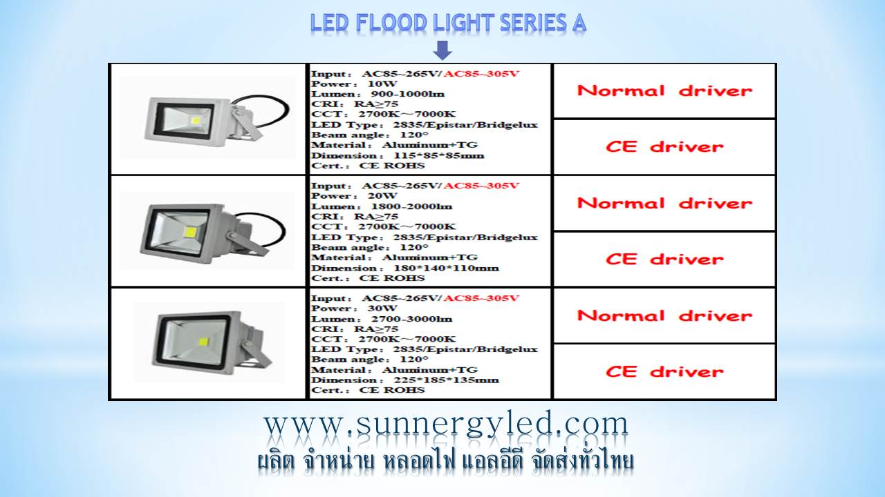 LED flood light STC-QF-FLA120W