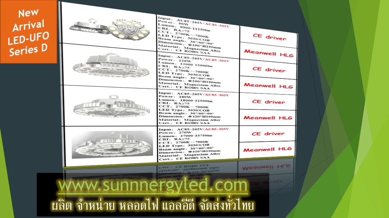 LED UFO STC-QF-UFOD270W