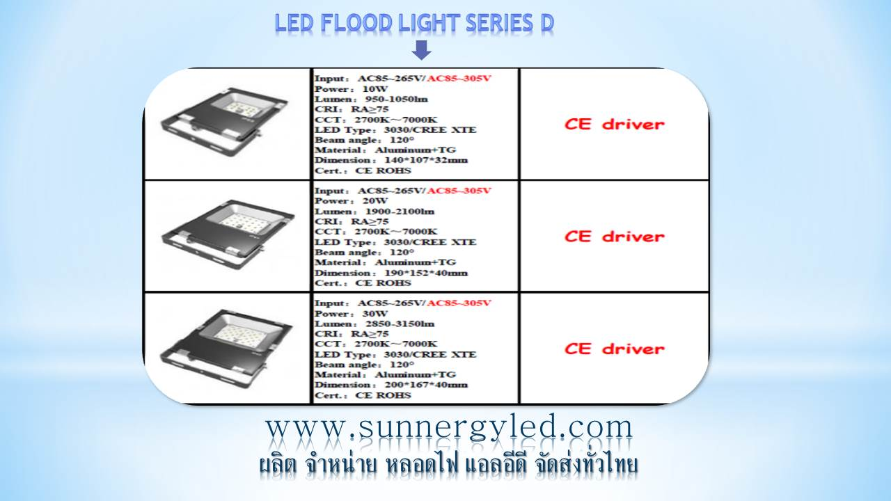 LED flood light STC-QF-FLD20W