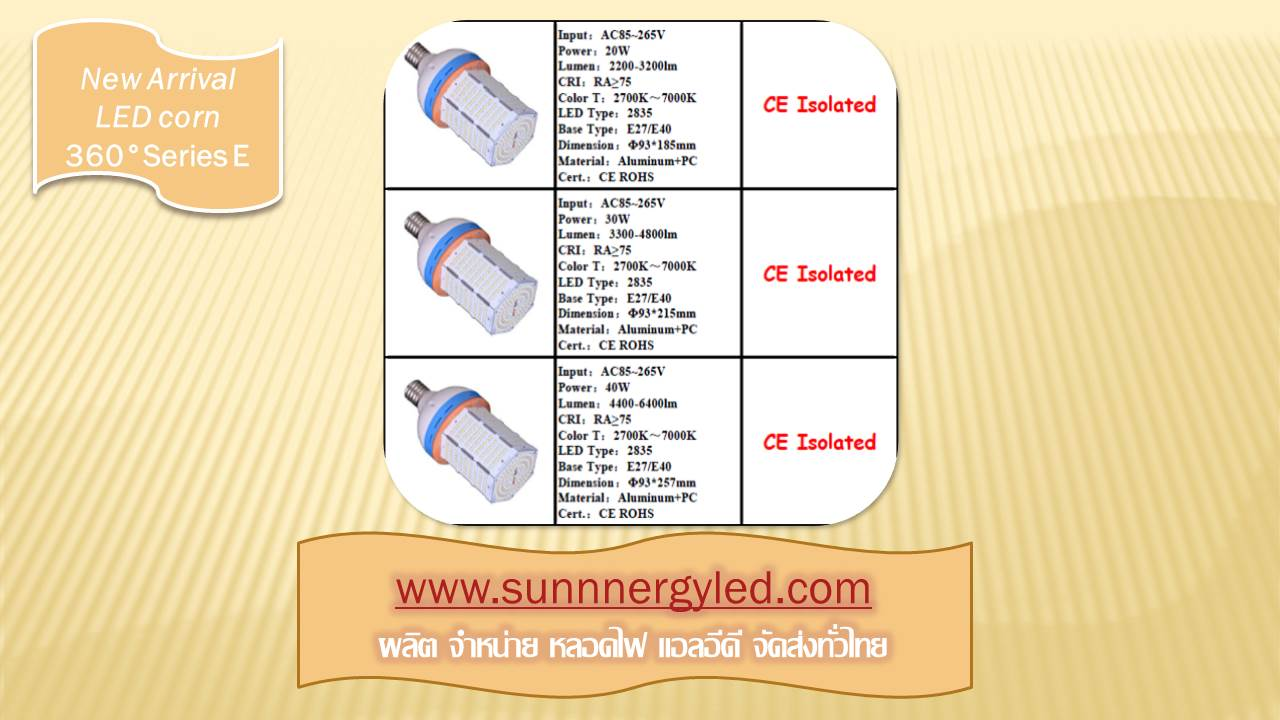 LED corn light STC-QF-CLE20W