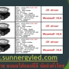 LED high bay/floodlight STC-QF-HBFLA100W