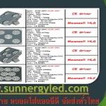 Led Multi-function light Series D