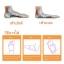 ผ้ารองซิลิโคนสวมกลางเท้า (สำหรับผู้มีปัญหาเท้าแบน) thumbnail 13