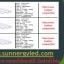 LED T8 tube STC-QF-T8T15W-E thumbnail 1