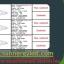 LED T8 tube STC-QF-T8A36W thumbnail 1